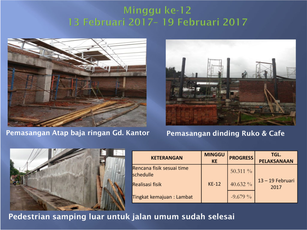 PROGRESS PEMBANGUNAN PPOINT-17