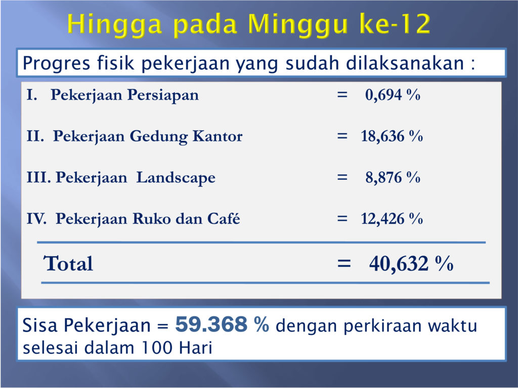 PROGRESS PEMBANGUNAN PPOINT-18