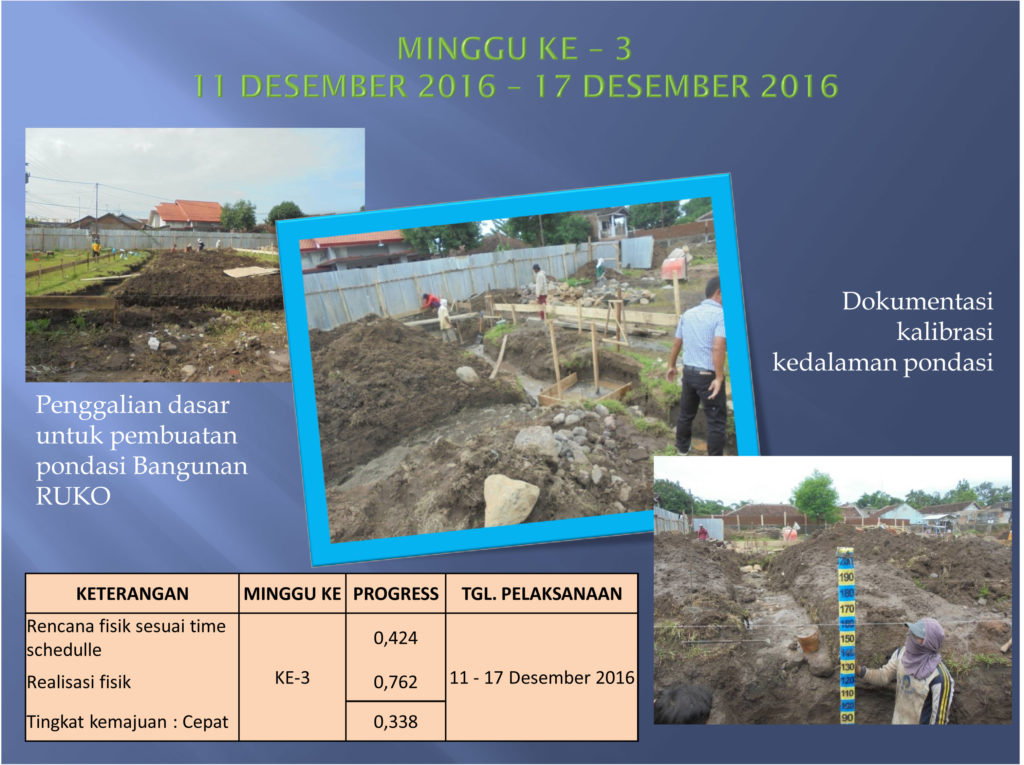 PROGRESS PEMBANGUNAN PPOINT-8
